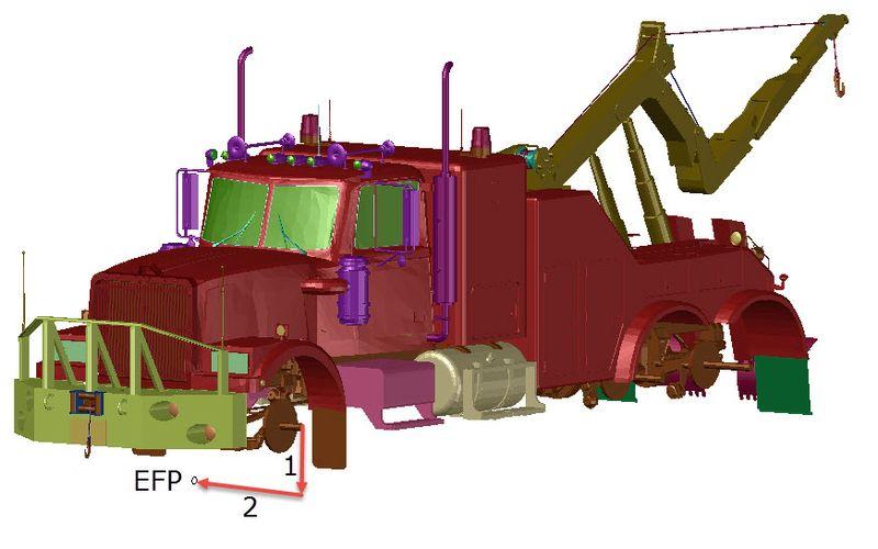 Truck_ACAD_Block