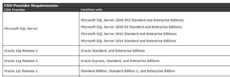 Map Server 2016-Oracle Databases