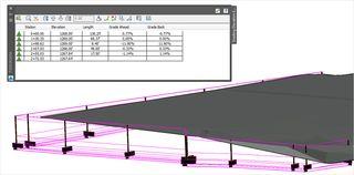 Elementkanten als 3D Profilkörper Basislinie